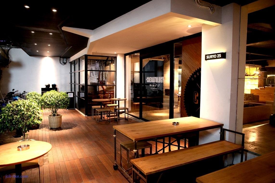 quán cafe ở Jakarta